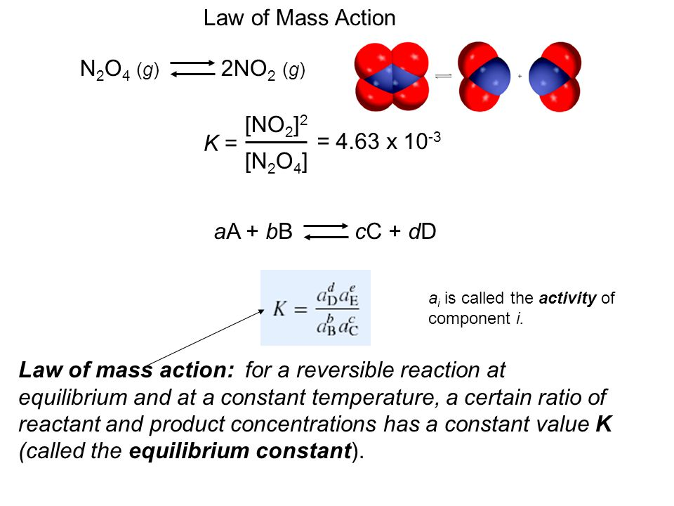 Law of Mass Action N2O4 (g) 2NO2 (g) [NO2]2 K = = 4.63 x 10-3 [N2O4]